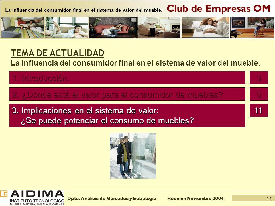 11 Reunión Noviembre 2004Dpto. Análisis de Mercados y Estrategia Club de Empresas OM La influencia del consumidor final en el sistema de valor del mue