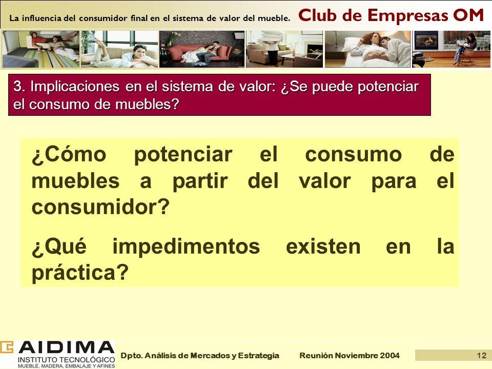 12 Reunión Noviembre 2004Dpto. Análisis de Mercados y Estrategia Club de Empresas OM La influencia del consumidor final en el sistema de valor del mue