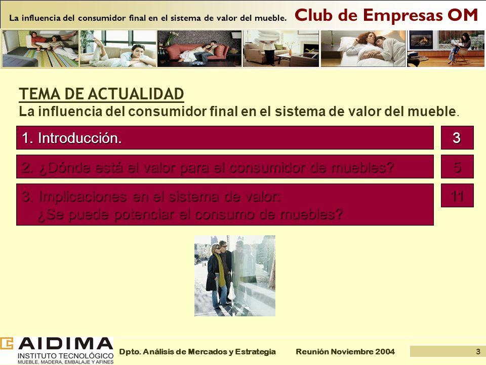 3 Reunión Noviembre 2004Dpto. Análisis de Mercados y Estrategia Club de Empresas OM La influencia del consumidor final en el sistema de valor del mueb