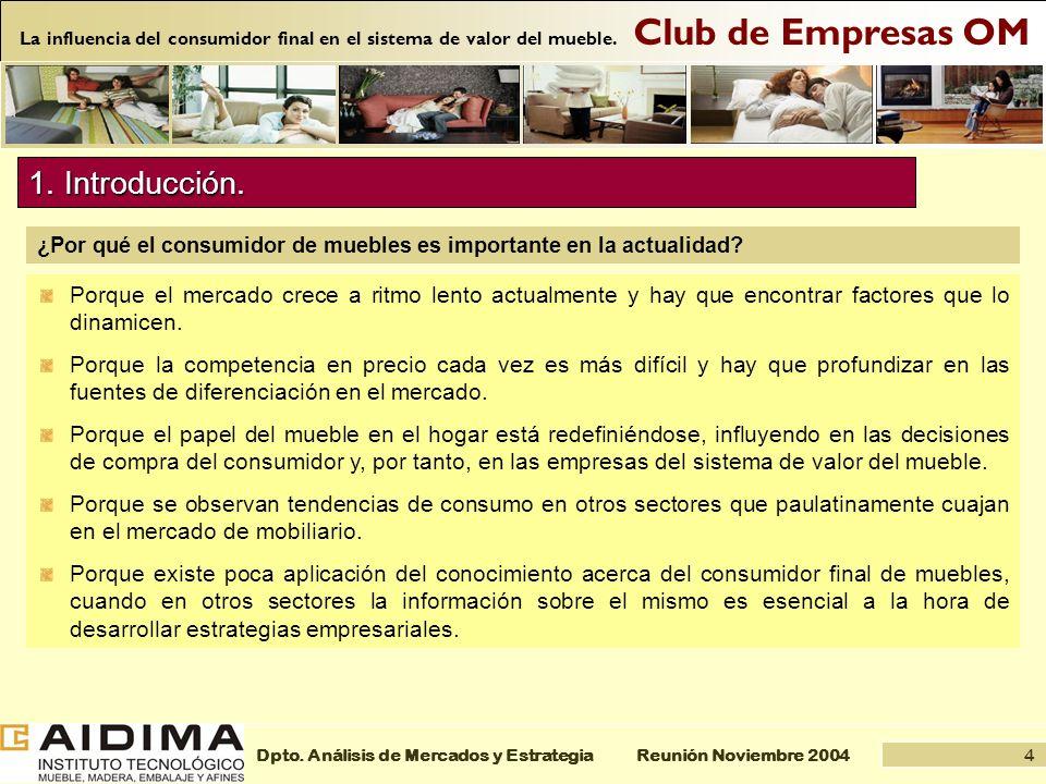 4 Reunión Noviembre 2004Dpto. Análisis de Mercados y Estrategia Club de Empresas OM La influencia del consumidor final en el sistema de valor del mueb