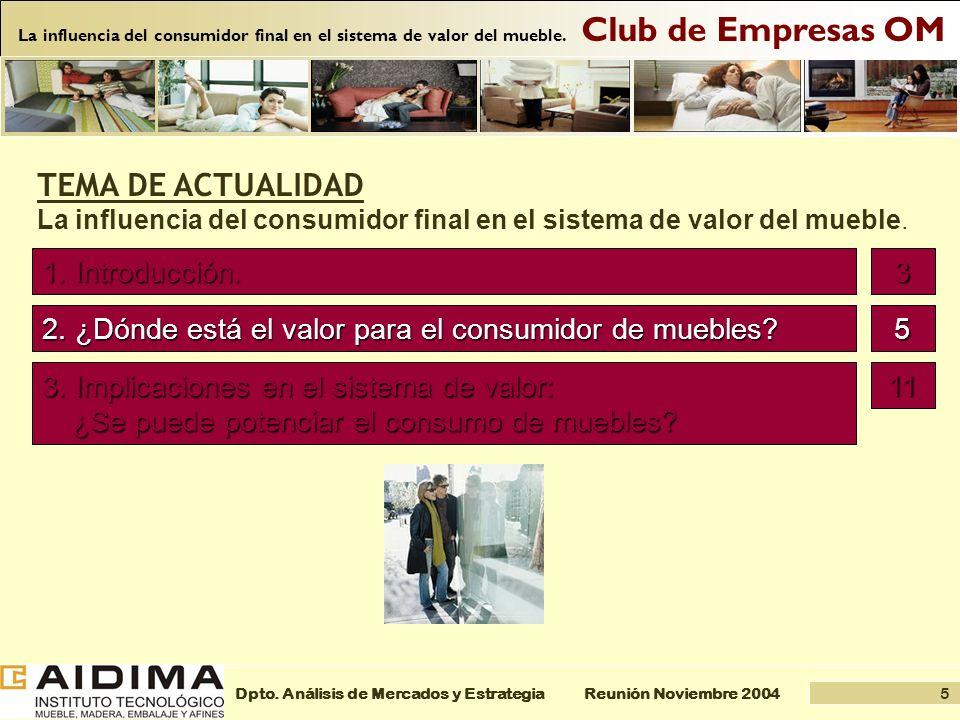5 Reunión Noviembre 2004Dpto. Análisis de Mercados y Estrategia Club de Empresas OM La influencia del consumidor final en el sistema de valor del mueb