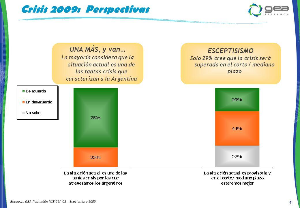 4 Crisis 2009: Perspectivas Encuesta GEA Población NSE C1/ C2 – Septiembre 2009 UNA MÁS, y van… La mayoría considera que la situación actual es una de las tantas crisis que caracterizan a la Argentina ESCEPTISISMO Sólo 29% cree que la crisis será superada en el corto / mediano plazo
