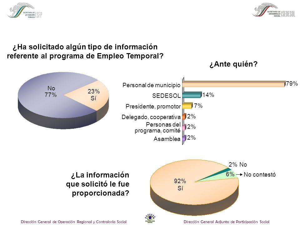Dirección General de Operación Regional y Contraloría SocialDirección General Adjunta de Participación Social ¿Qué información recibe la población.
