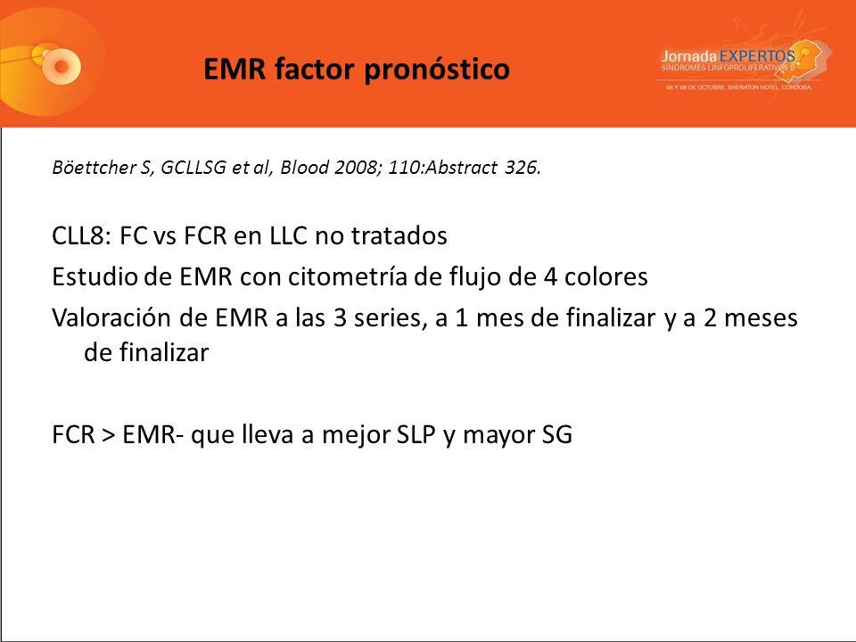 Böettcher S, GCLLSG et al, Blood 2008; 110:Abstract 326. CLL8: FC vs FCR en LLC no tratados Estudio de EMR con citometría de flujo de 4 colores Valora