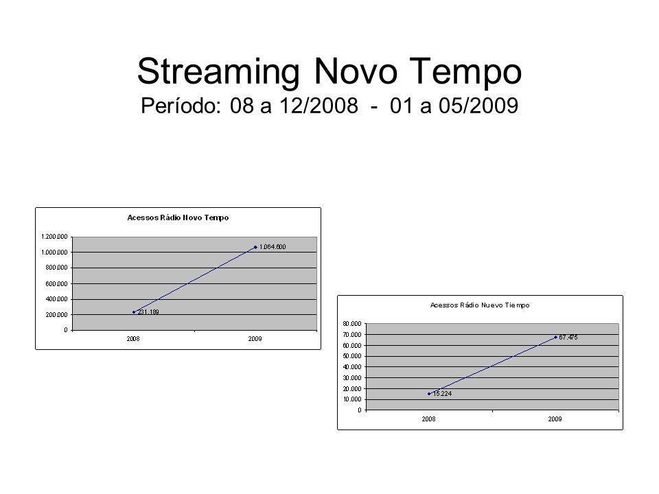 Streaming Novo Tempo Período: 08 a 12/2008 - 01 a 05/2009