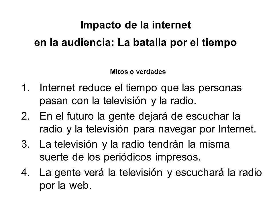 Impacto de la internet en la audiencia: La batalla por el tiempo 1.Internet reduce el tiempo que las personas pasan con la televisión y la radio. 2.En