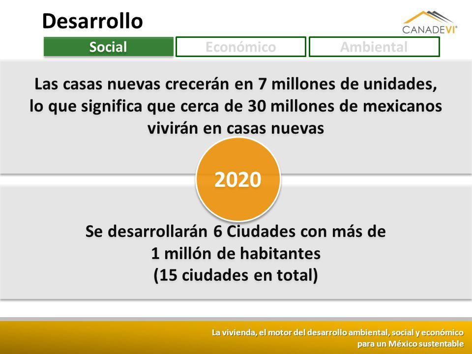 La vivienda, el motor del desarrollo ambiental, social y económico para un México sustentable Las casas nuevas crecerán en 7 millones de unidades, lo
