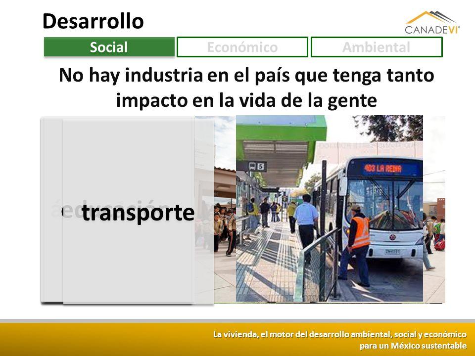 La vivienda, el motor del desarrollo ambiental, social y económico para un México sustentable salud Desarrollo Social EconómicoAmbiental No hay indust