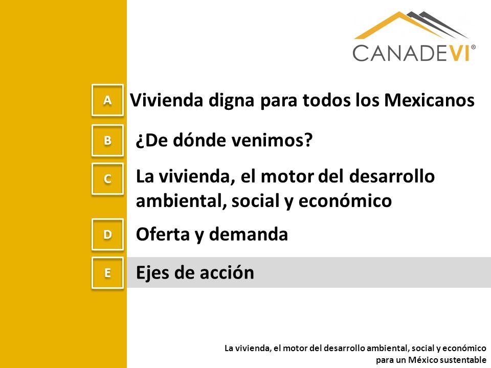¿De dónde venimos? B B C C La vivienda, el motor del desarrollo ambiental, social y económico para un México sustentable Vivienda digna para todos los