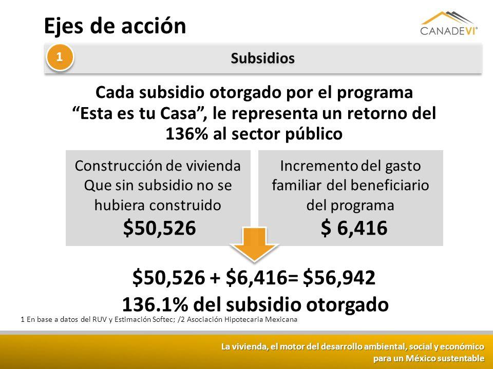 La vivienda, el motor del desarrollo ambiental, social y económico para un México sustentable Ejes de acción Construcción de vivienda Que sin subsidio
