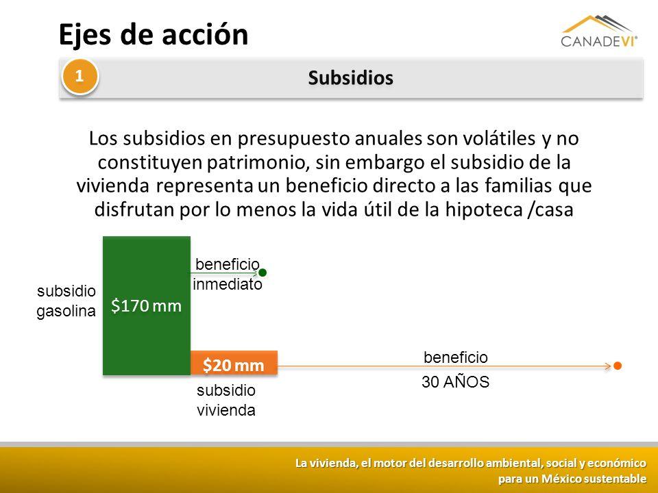 La vivienda, el motor del desarrollo ambiental, social y económico para un México sustentable Ejes de acción Los subsidios en presupuesto anuales son