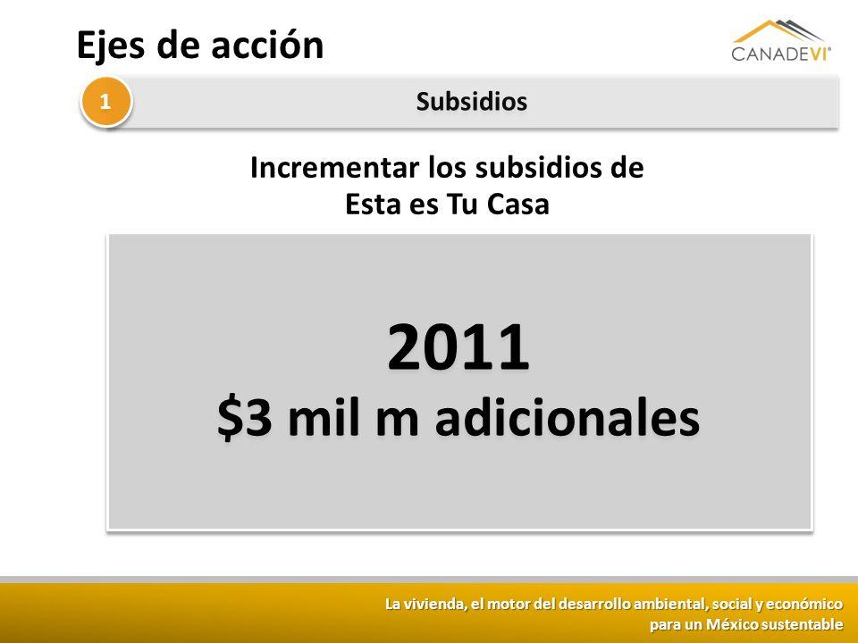 La vivienda, el motor del desarrollo ambiental, social y económico para un México sustentable 2011 $3 mil m adicionales 2011 $3 mil m adicionales Ejes