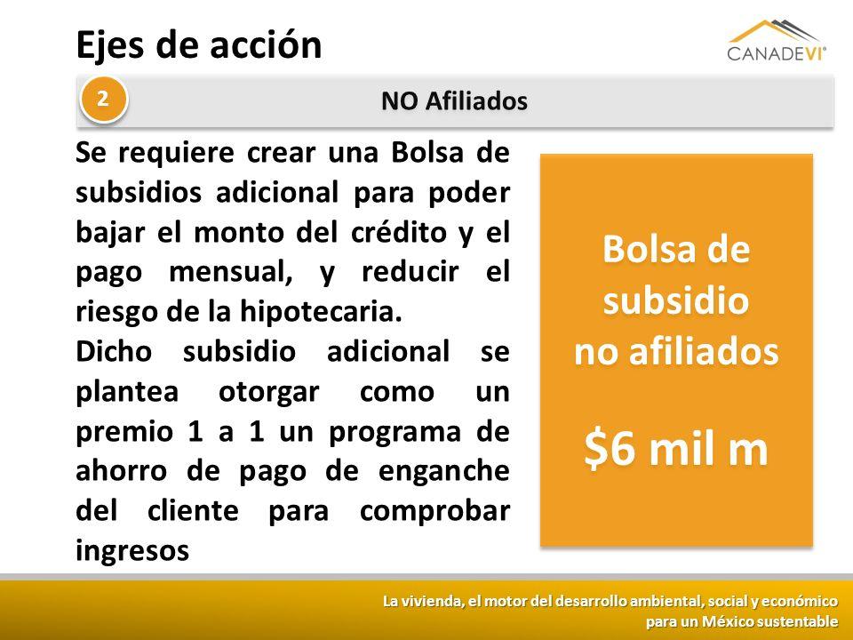 La vivienda, el motor del desarrollo ambiental, social y económico para un México sustentable Ejes de acción NO Afiliados 2 2 Se requiere crear una Bo