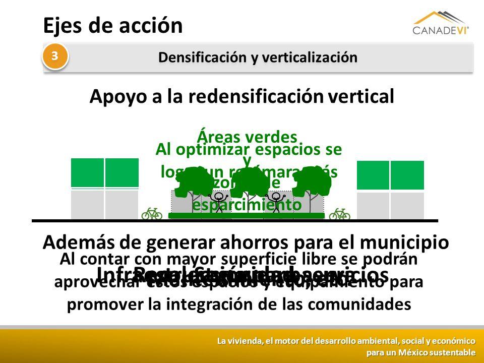 La vivienda, el motor del desarrollo ambiental, social y económico para un México sustentable Densificación y verticalización Áreas verdes y zonas de