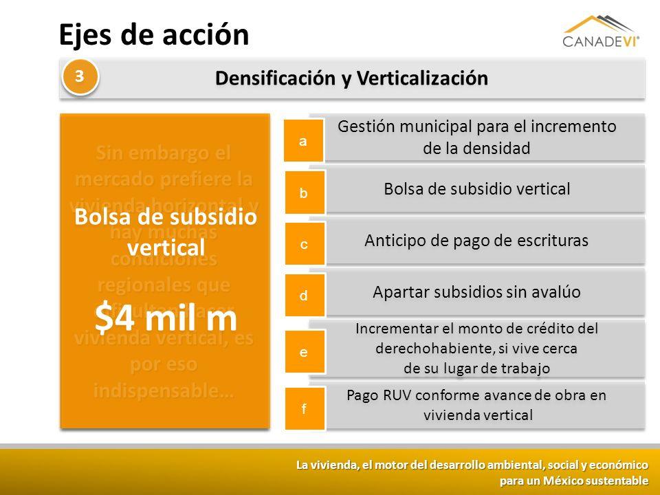 La vivienda, el motor del desarrollo ambiental, social y económico para un México sustentable Densificación y Verticalización Ejes de acción 3 3 Sin e