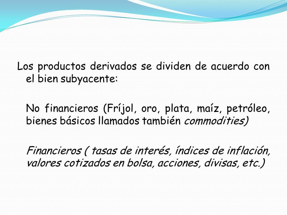 Los productos derivados se dividen de acuerdo con el bien subyacente: No financieros (Fríjol, oro, plata, maíz, petróleo, bienes básicos llamados tamb