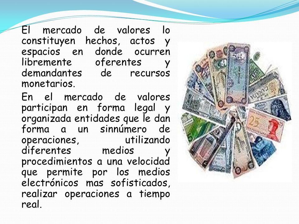 CLASIFICACIÓN DEL MERCADO DE VALORES MERCADO DE VALORES MADUREZ DEL ACTIVO MERCADO PRIMARIOMERCADO SECUNDARIO POR TIPOS DE ACTIVOS DE DEUDA DE CAPITALES CAMBIARIO DE DERIVADOS POR PRODUCTO DE VALORESCAMBIARIO DE DERIVADOS