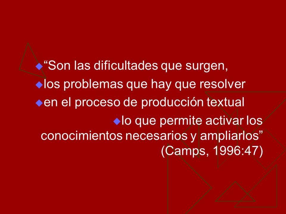 Son las dificultades que surgen, los problemas que hay que resolver en el proceso de producción textual lo que permite activar los conocimientos neces