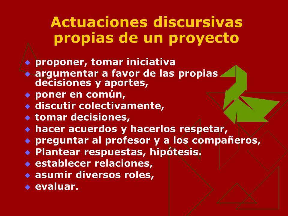 Actuaciones discursivas propias de un proyecto proponer, tomar iniciativa argumentar a favor de las propias decisiones y aportes, poner en común, disc