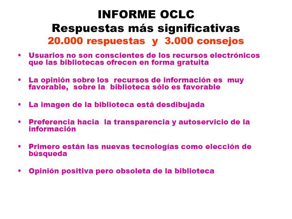 INFORME OCLC Respuestas más significativas 20.000 respuestas y 3.000 consejos Usuarios no son conscientes de los recursos electrónicos que las bibliotecas ofrecen en forma gratuita La opinión sobre los recursos de información es muy favorable, sobre la biblioteca sólo es favorable La imagen de la biblioteca está desdibujada Preferencia hacia la transparencia y autoservicio de la información Primero están las nuevas tecnologías como elección de búsqueda Opinión positiva pero obsoleta de la biblioteca