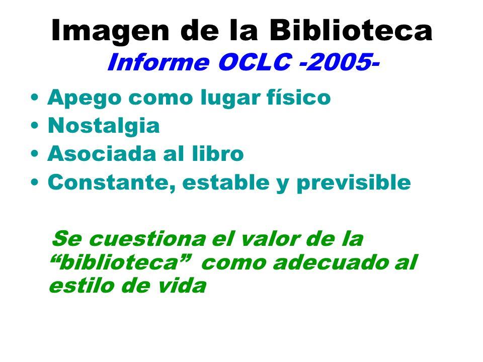 Imagen de la Biblioteca Informe OCLC -2005- Apego como lugar físico Nostalgia Asociada al libro Constante, estable y previsible Se cuestiona el valor de la biblioteca como adecuado al estilo de vida
