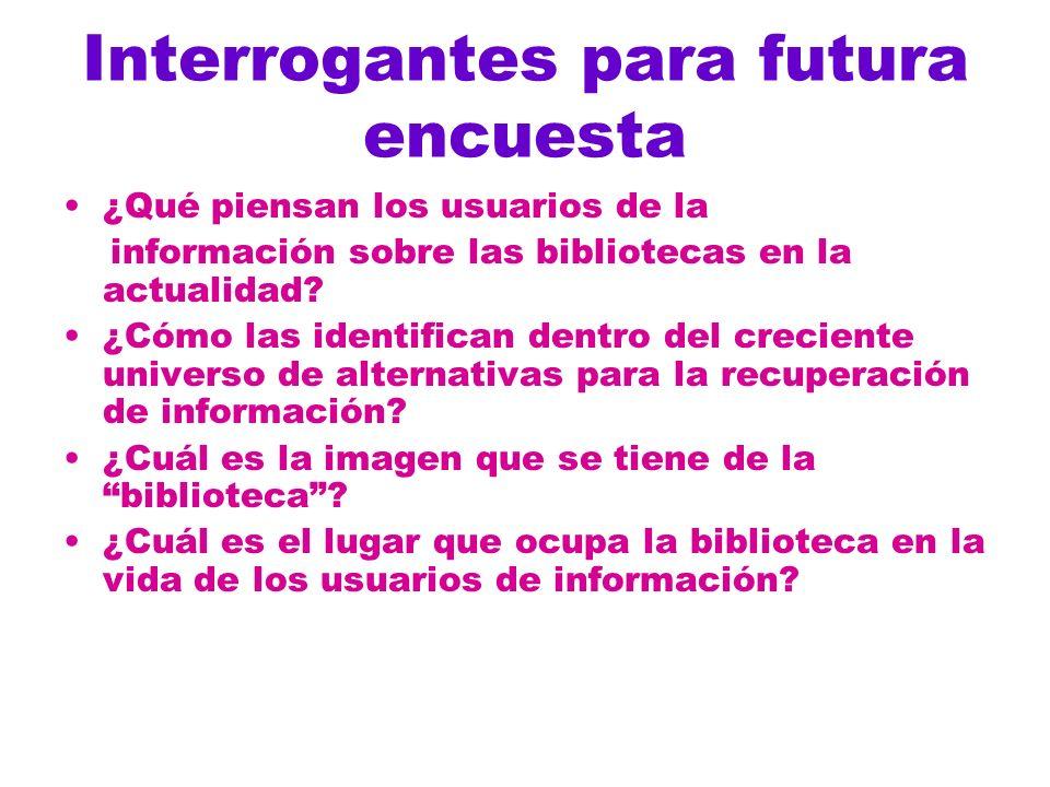 Interrogantes para futura encuesta ¿Qué piensan los usuarios de la información sobre las bibliotecas en la actualidad.
