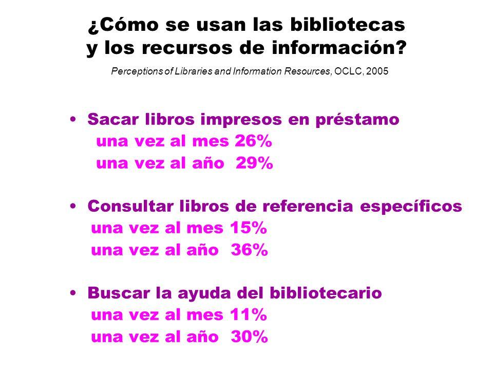 ¿Cómo se usan las bibliotecas y los recursos de información.