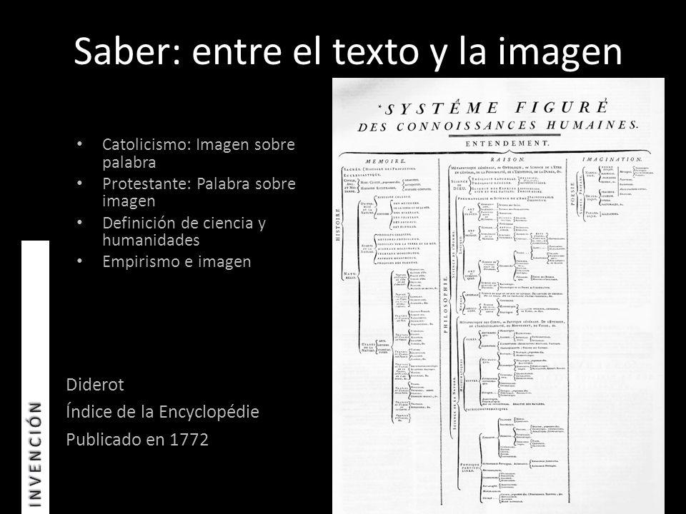 Saber: entre el texto y la imagen Diderot Índice de la Encyclopédie Publicado en 1772 Catolicismo: Imagen sobre palabra Protestante: Palabra sobre ima