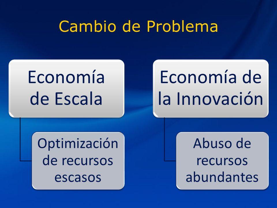 Cambio de Problema Economía de Escala Optimización de recursos escasos Economía de la Innovación Abuso de recursos abundantes