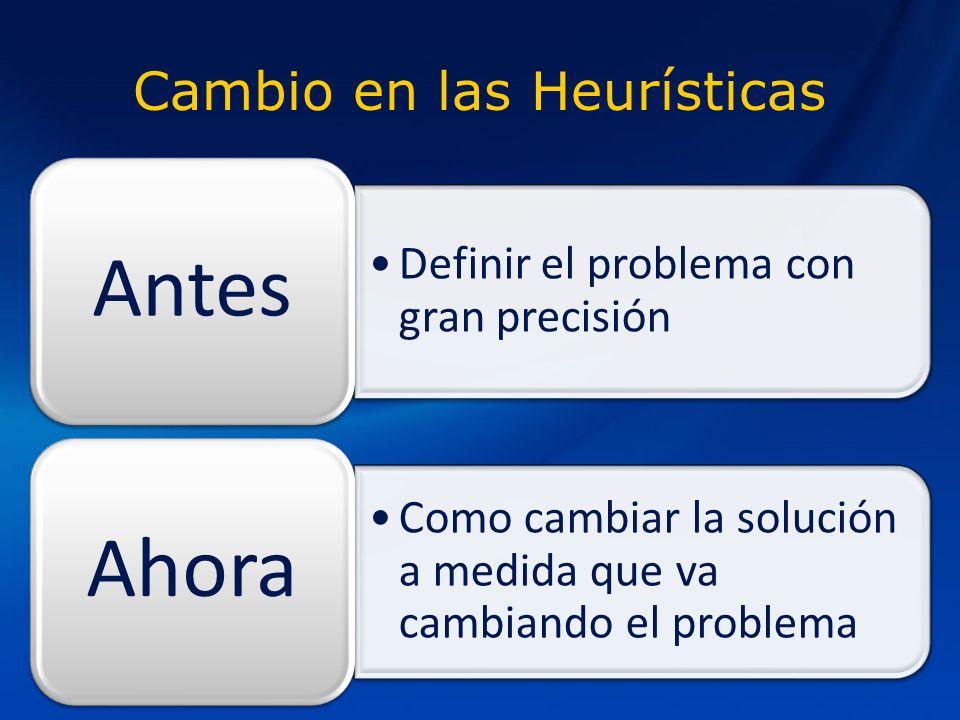 Cambio en las Heurísticas Definir el problema con gran precisión Antes Como cambiar la solución a medida que va cambiando el problema Ahora