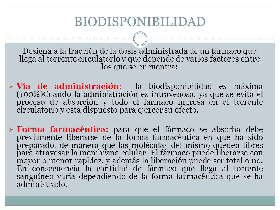 BIODISPONIBILIDAD Designa a la fracción de la dosis administrada de un fármaco que llega al torrente circulatorio y que depende de varios factores ent