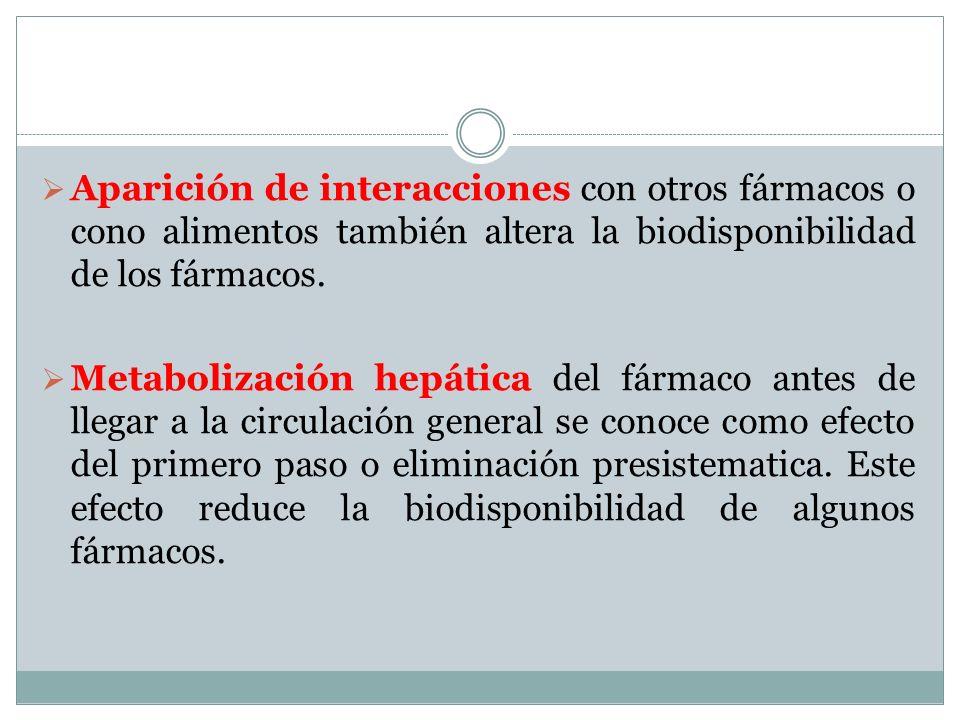 Aparición de interacciones con otros fármacos o cono alimentos también altera la biodisponibilidad de los fármacos. Metabolización hepática del fármac