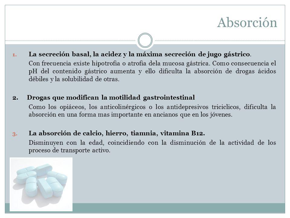 Absorción 1. La secreción basal, la acidez y la máxima secreción de jugo gástrico. Con frecuencia existe hipotrofia o atrofia dela mucosa gástrica. Co
