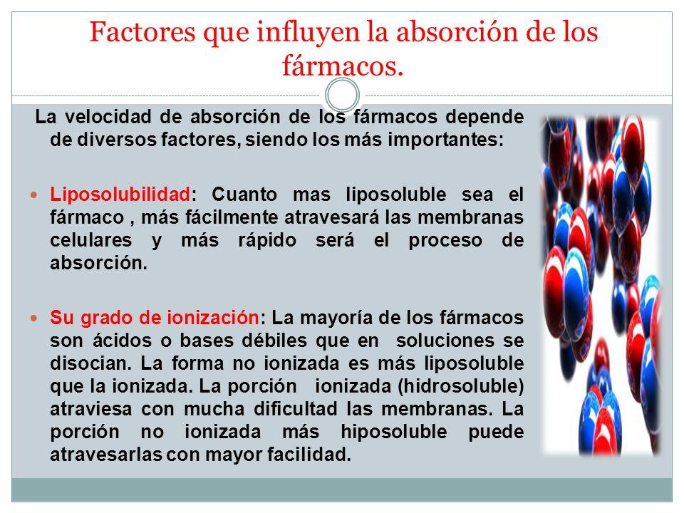 Factores que influyen la absorción de los fármacos. La velocidad de absorción de los fármacos depende de diversos factores, siendo los más importantes