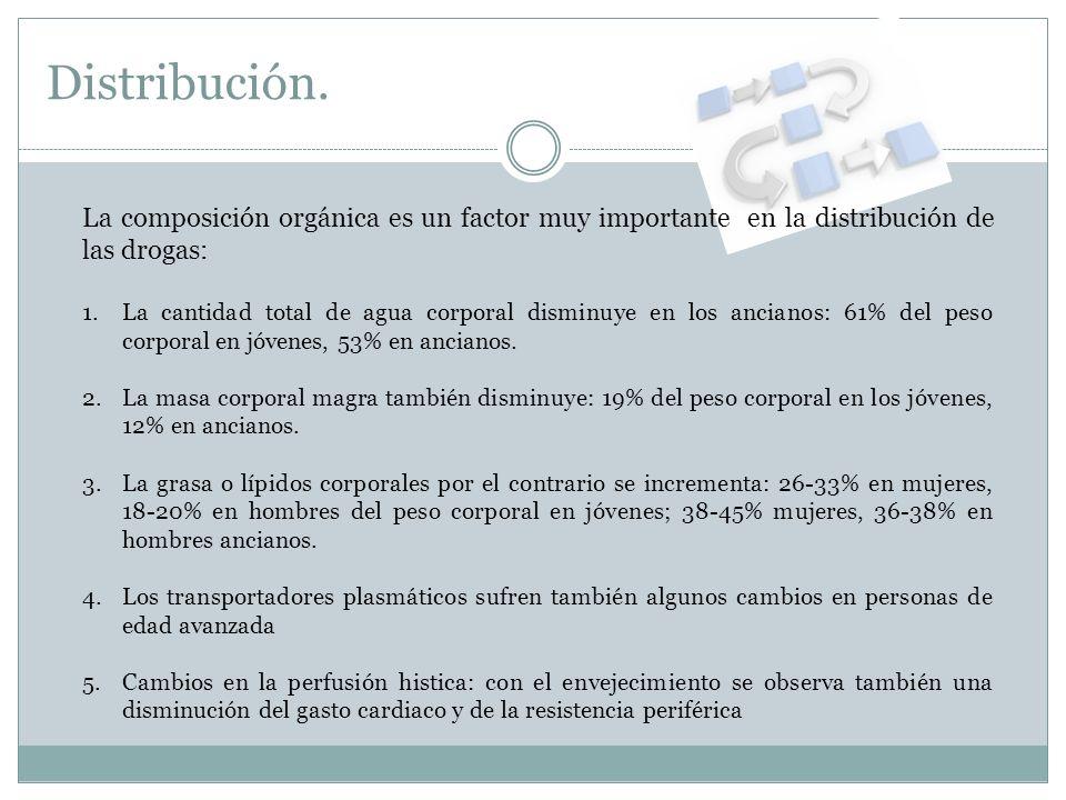 Distribución. La composición orgánica es un factor muy importante en la distribución de las drogas: 1.La cantidad total de agua corporal disminuye en