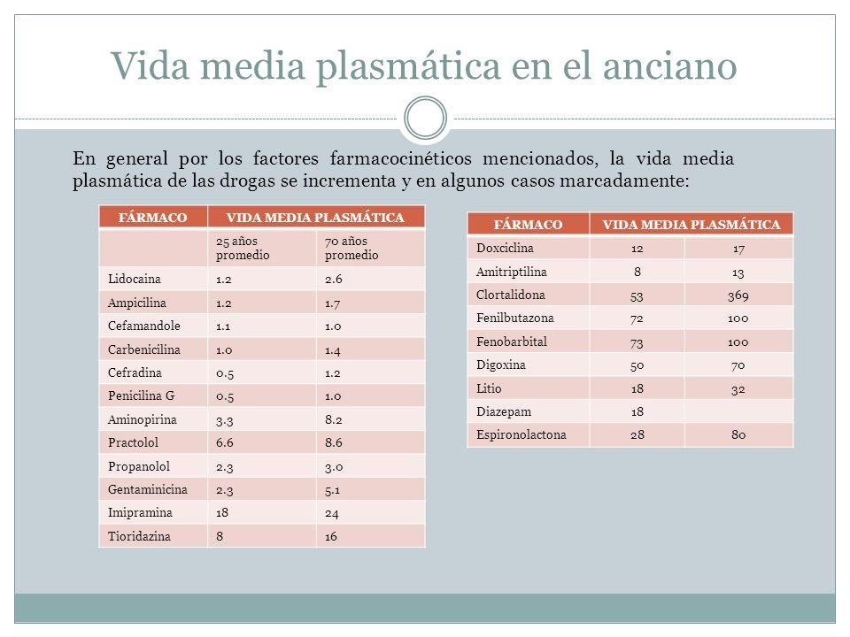 Vida media plasmática en el anciano En general por los factores farmacocinéticos mencionados, la vida media plasmática de las drogas se incrementa y e