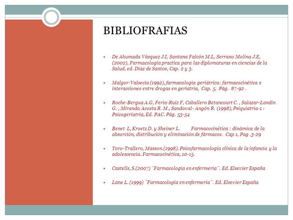 BIBLIOFRAFIAS De Ahumada Vásquez J.I, Santana Falcón M.L, Serrano Molina J.E, (2002), Farmacología practica para las diplomaturas en ciencias de la Sa