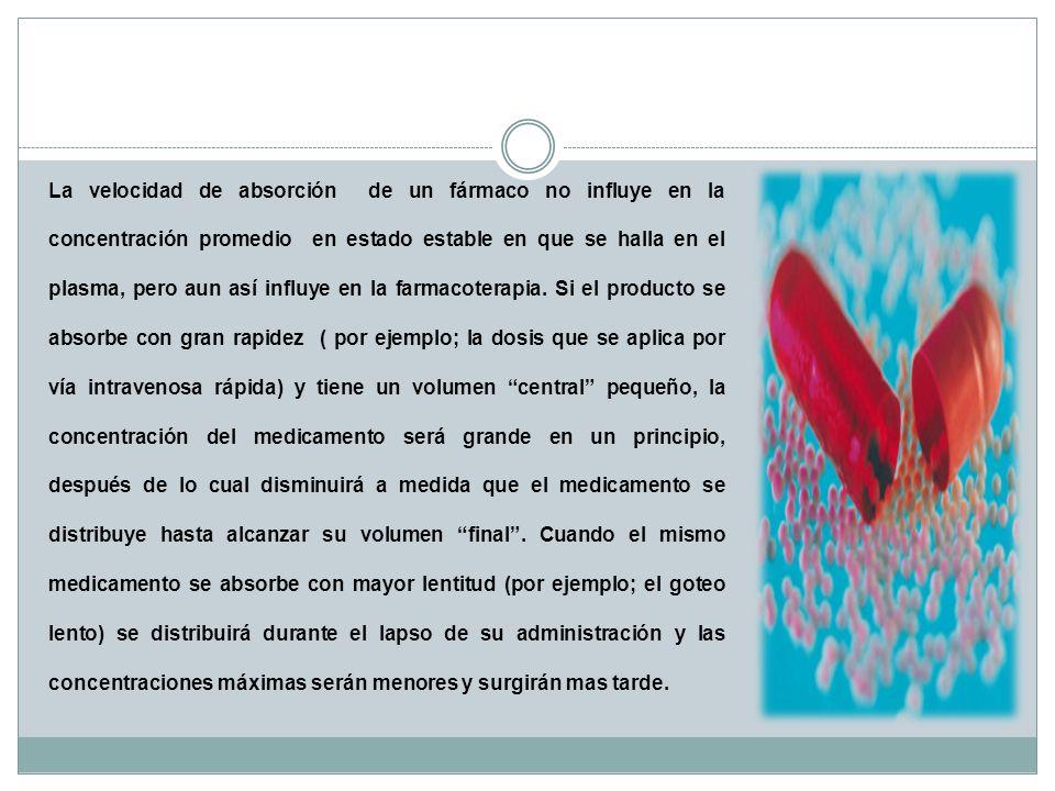 INTERACCIONES METABOLICAS DE LOS FARMACOS: La administración simultanea de dos o mas medicamentos suele ocasionar cambios en la eliminación de uno de ellos.