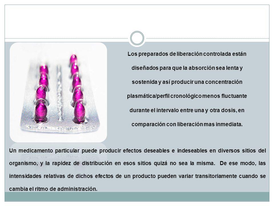 Los preparados de liberación controlada están diseñados para que la absorción sea lenta y sostenida y así producir una concentración plasmática/perfil