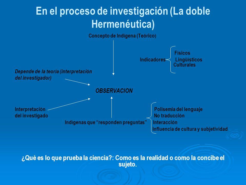 En el proceso de investigación (La doble Hermenéutica) Concepto de Indígena (Teórico ) Físicos Indicadores Lingüísticos Culturales Depende de la teorí