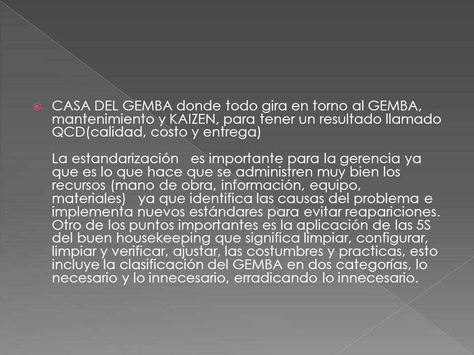CASA DEL GEMBA donde todo gira en torno al GEMBA, mantenimiento y KAIZEN, para tener un resultado llamado QCD(calidad, costo y entrega) La estandariza