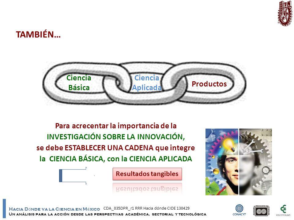 Hacia D ó nde va la Ciencia en M é xico Un análisis para la acción desde las perspectivas académica, sectorial y tecnológica Ciencia Básica Ciencia Aplicada Productos Para acrecentar la importancia de la INVESTIGACIÓN SOBRE LA INNOVACIÓN, se debe ESTABLECER UNA CADENA que integre la CIENCIA BÁSICA, con la CIENCIA APLICADA TAMBIÉN… CDA_035DPR_r1 RRR Hacia dónde CIDE 130429