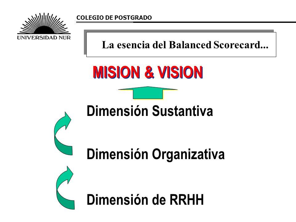 MISION & VISION Dimensión Sustantiva Dimensión Organizativa Dimensión de RRHH La esencia del Balanced Scorecard...