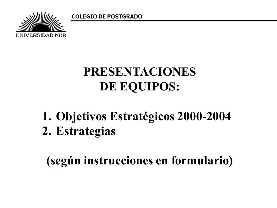 PRESENTACIONES DE EQUIPOS: 1.Objetivos Estratégicos 2000-2004 2.Estrategias (según instrucciones en formulario)