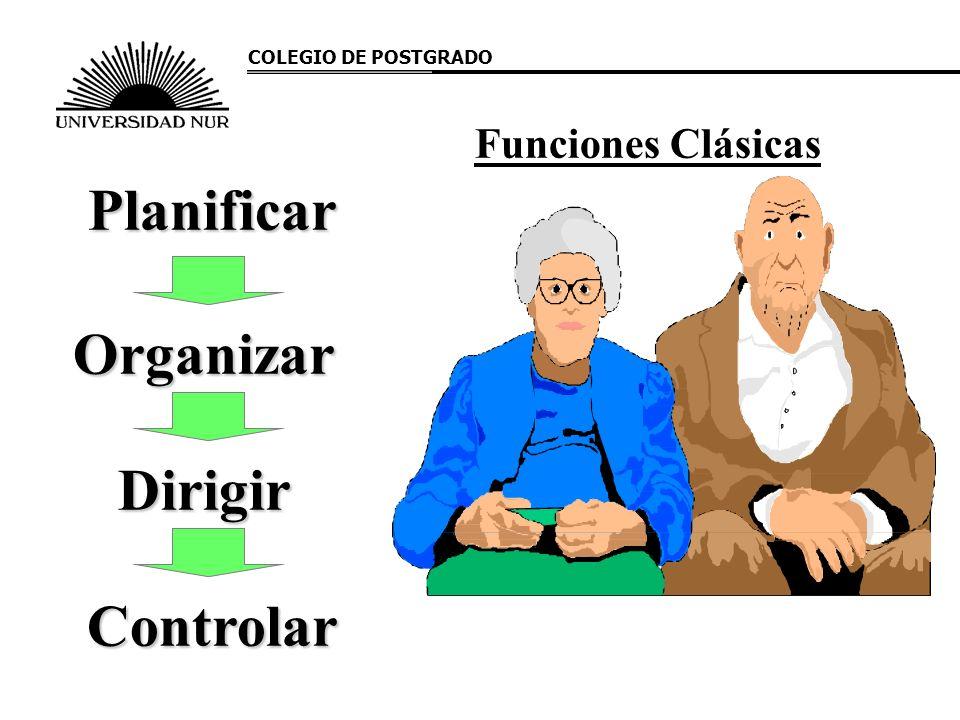 Funciones Clásicas Planificar Organizar Dirigir Controlar