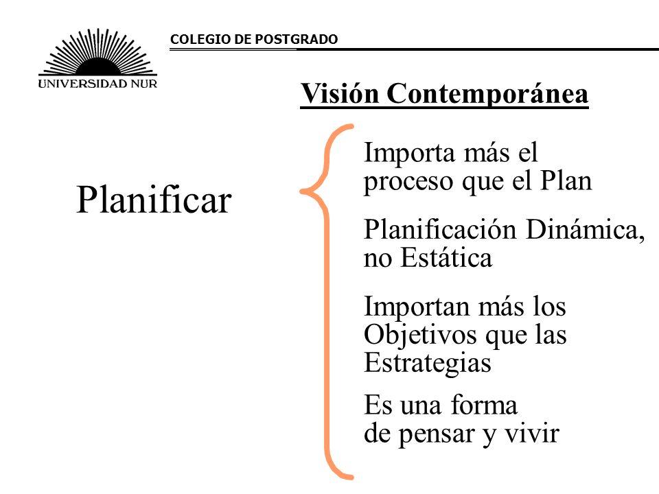 COLEGIO DE POSTGRADO Visión Contemporánea Planificar Importa más el proceso que el Plan Planificación Dinámica, no Estática Importan más los Objetivos