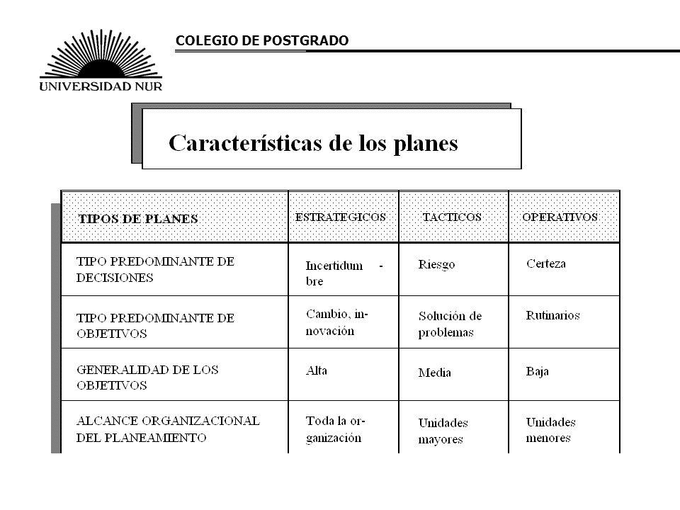 COLEGIO DE POSTGRADO