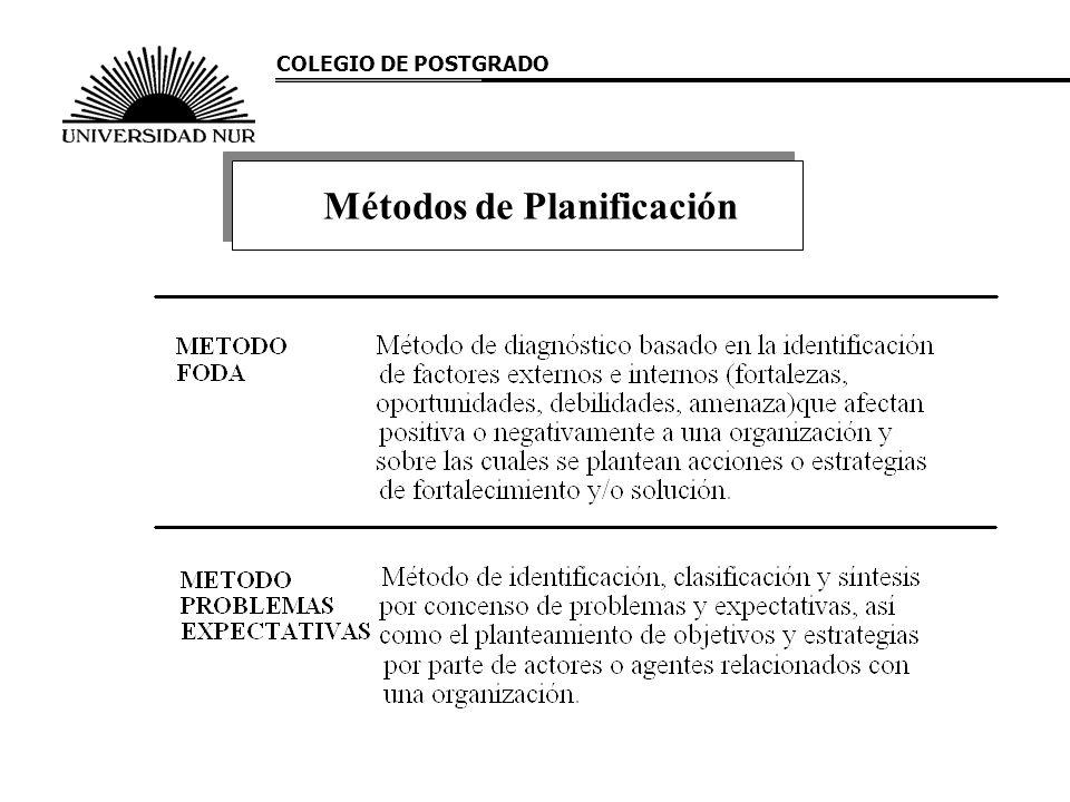 Métodos de Planificación COLEGIO DE POSTGRADO