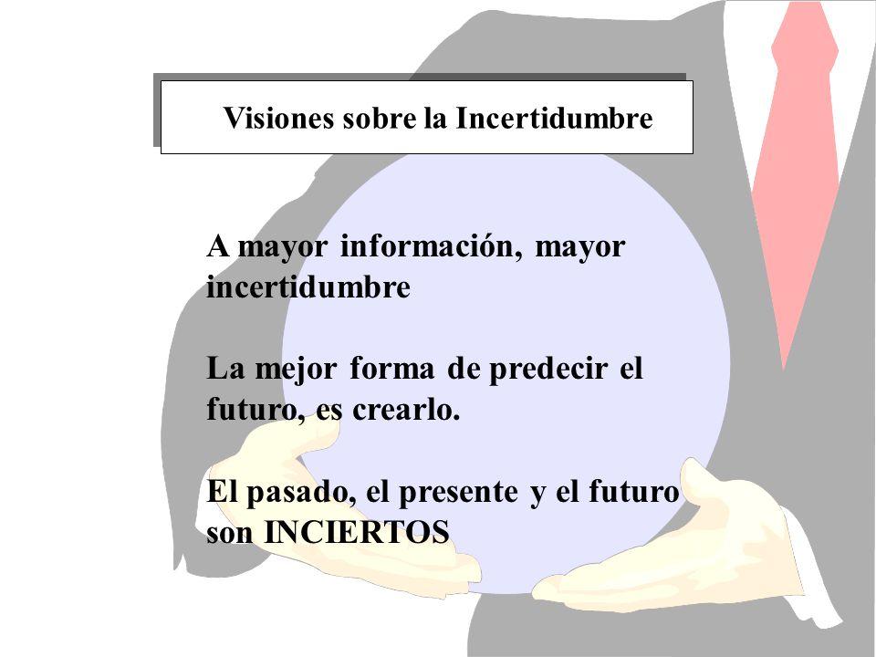 A mayor información, mayor incertidumbre La mejor forma de predecir el futuro, es crearlo. El pasado, el presente y el futuro son INCIERTOS Visiones s
