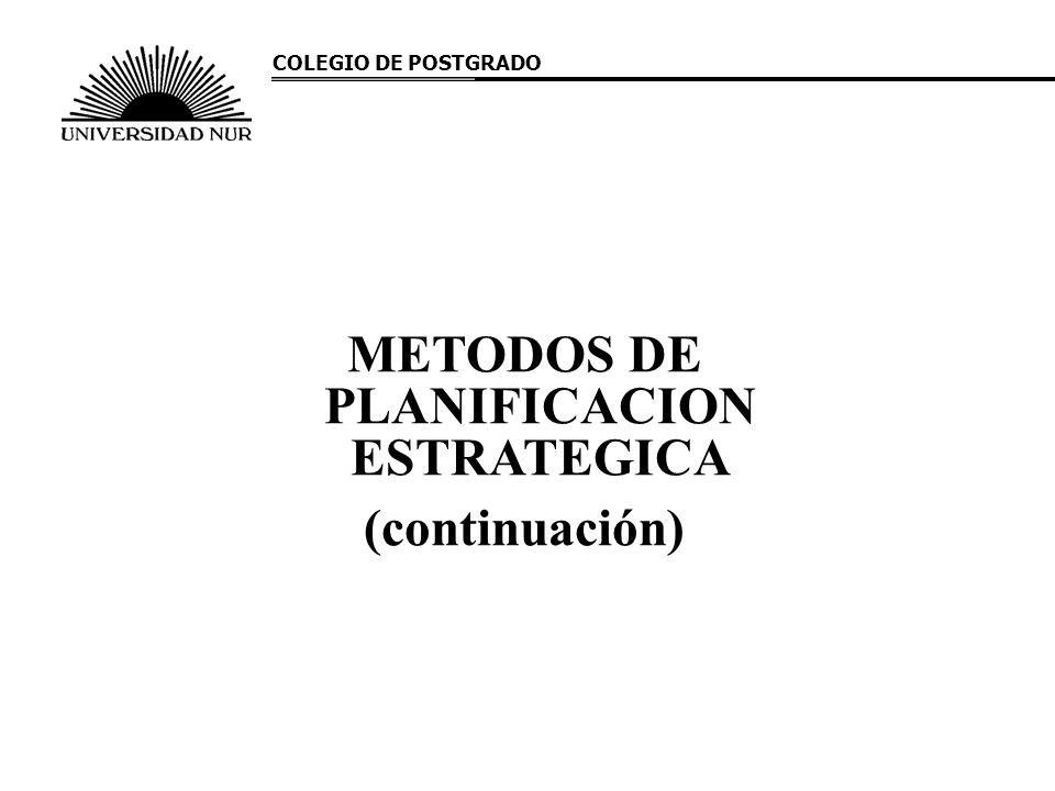 METODOS DE PLANIFICACION ESTRATEGICA (continuación) COLEGIO DE POSTGRADO